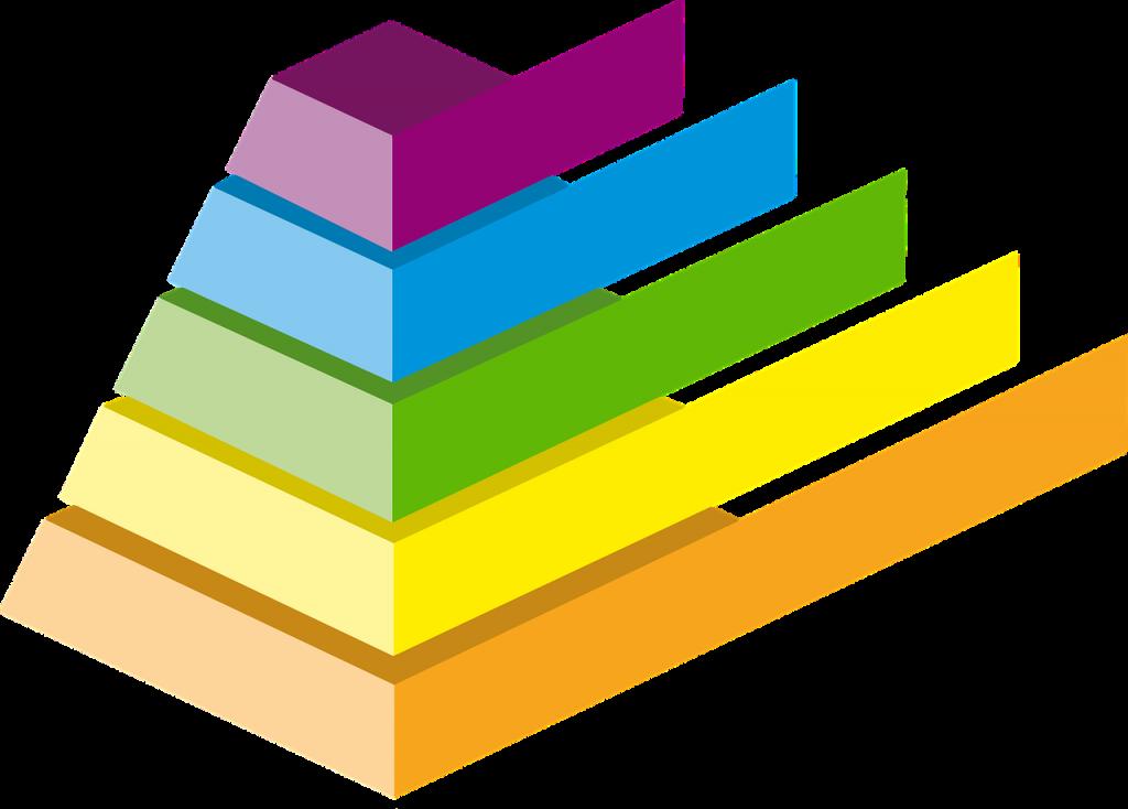 פירמידה שיכולה לשמש לשם אינפוגרפיקה