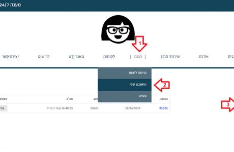 מדריך למשתמש בחנות התוכן הדיגיטלית של כתבנית